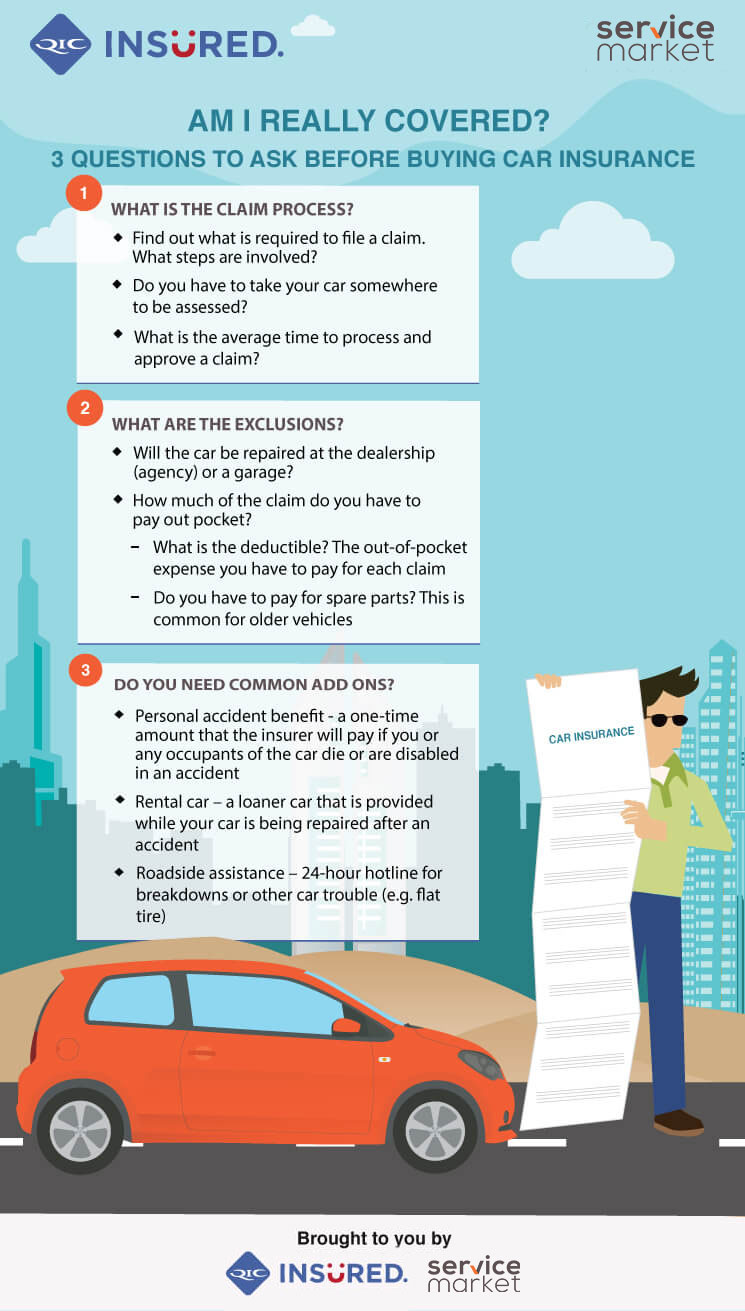 Am I Really Covered? 3 Questions to Ask Before Buying Car ...