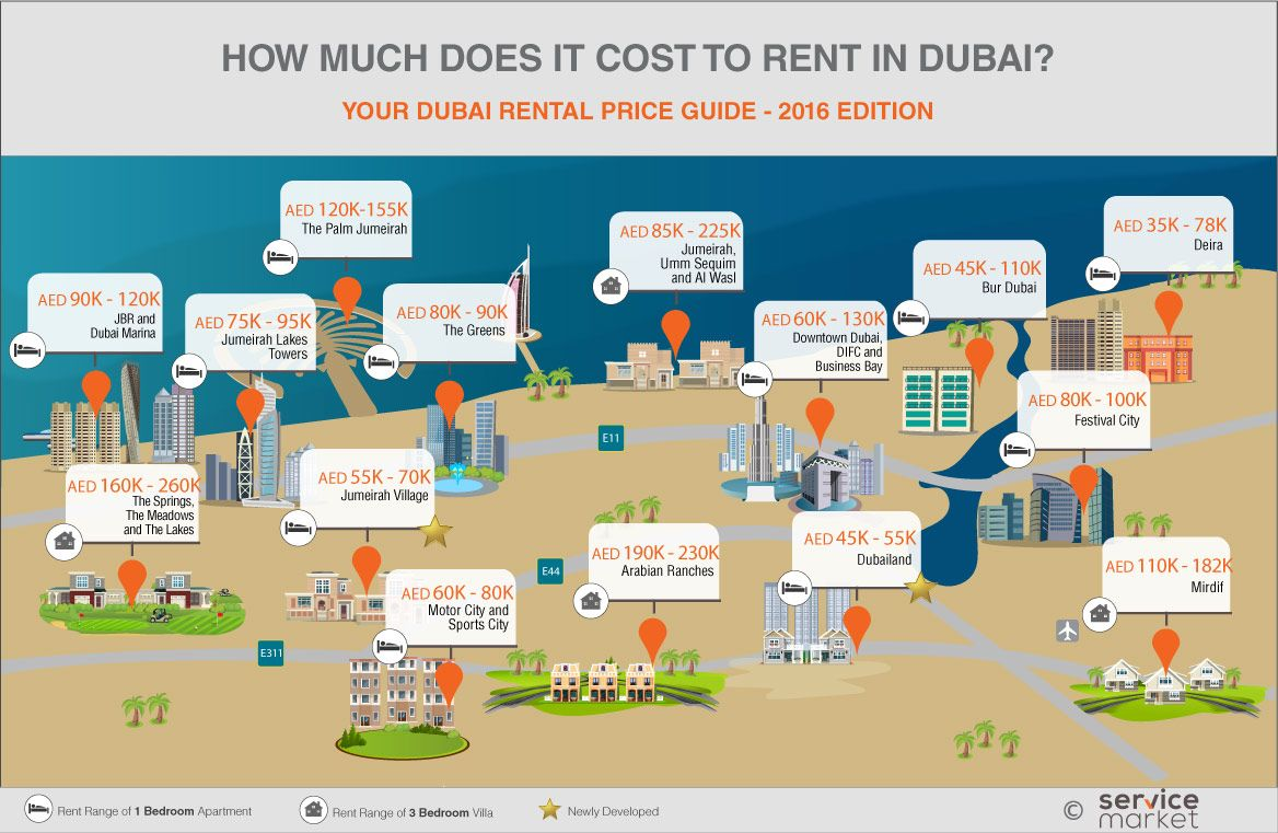 How much does it cost to rent an apartment in dubai the home project servicemarket for How much to move a 3 bedroom house