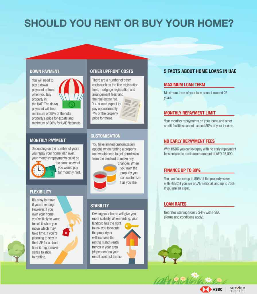 should you rent or buy your uae home the home project servicemarket