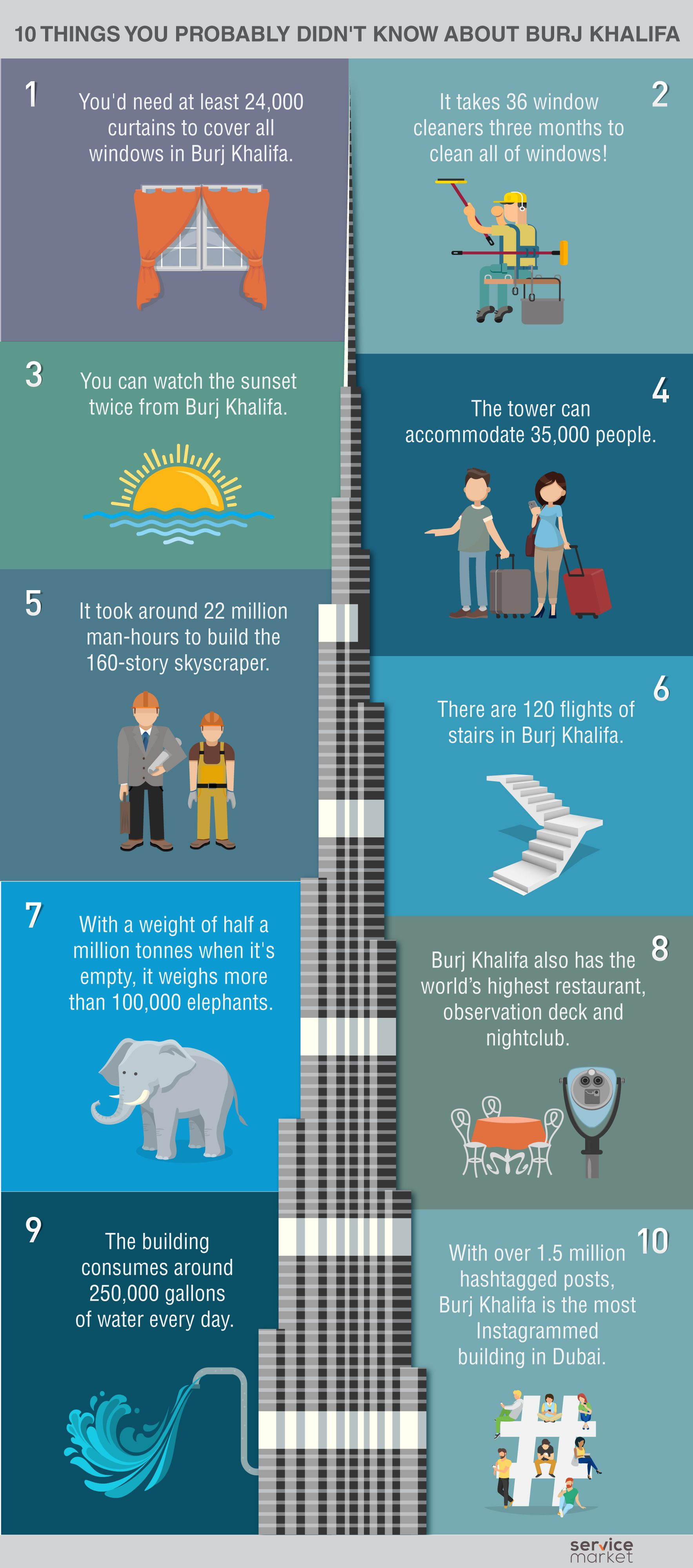 10 Interesting Facts You Probably Didn\'t Know About Burj Khalifa ...