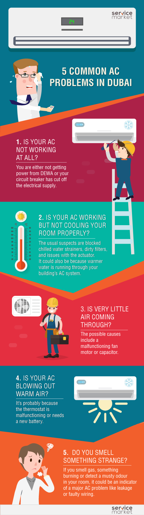 5 Common Ac Maintenance Problems Dubai Residents Face Every Summer How Does Wiring Work Is Your Not Working At All