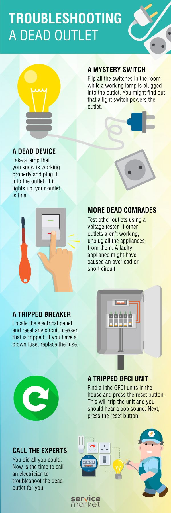 How Do Electricians In Dubai Troubleshoot Dead Outlets The Home To Reset A Tripped Circuit Breaker Electrician